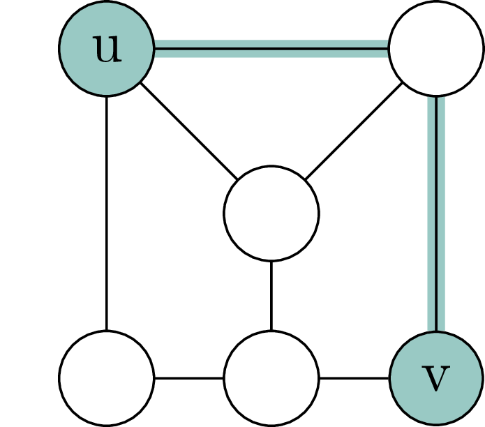 distance of two nodes in a graph